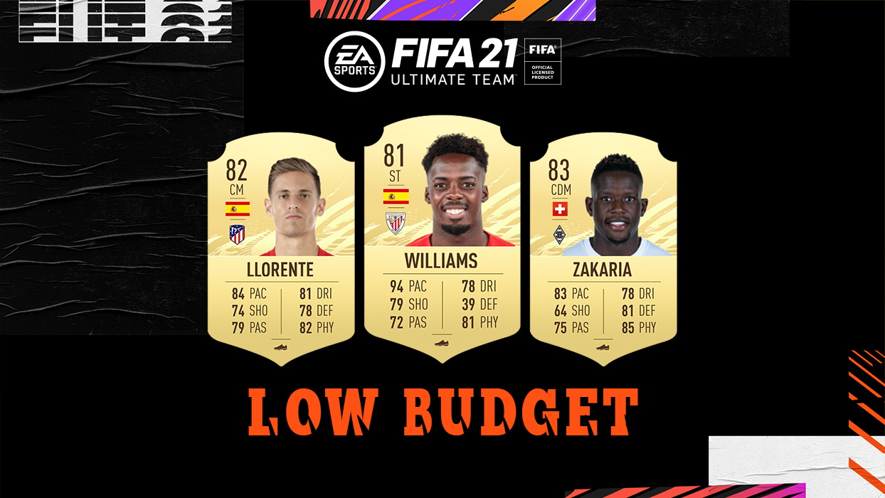 FUT 21 – Team of the Week 27 Predictions